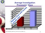 average investigation processing days