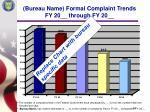 bureau name formal complaint trends fy 20 through fy 20