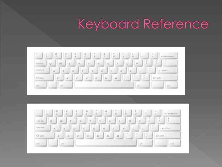 Keyboard Reference