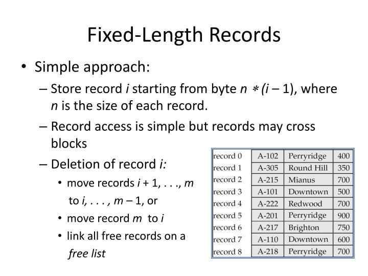Fixed-Length Records