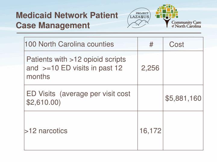Medicaid Network Patient Case Management