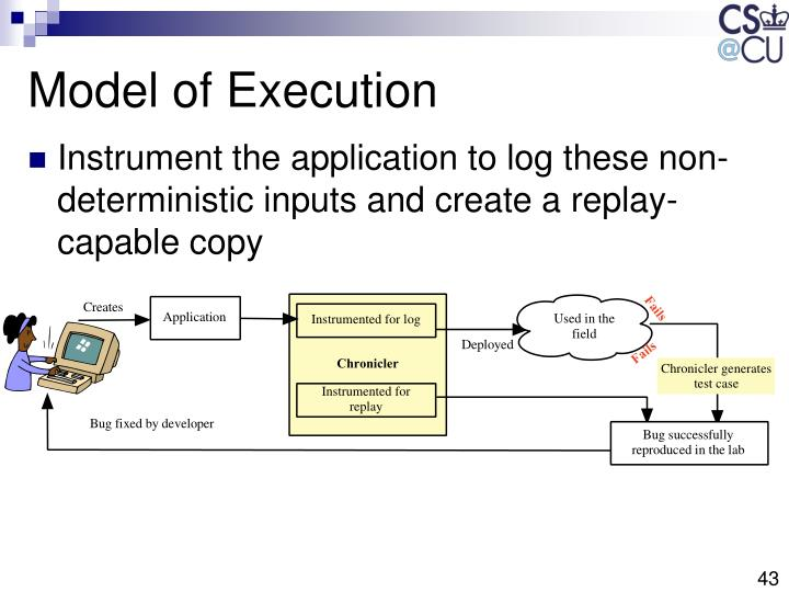 Model of Execution