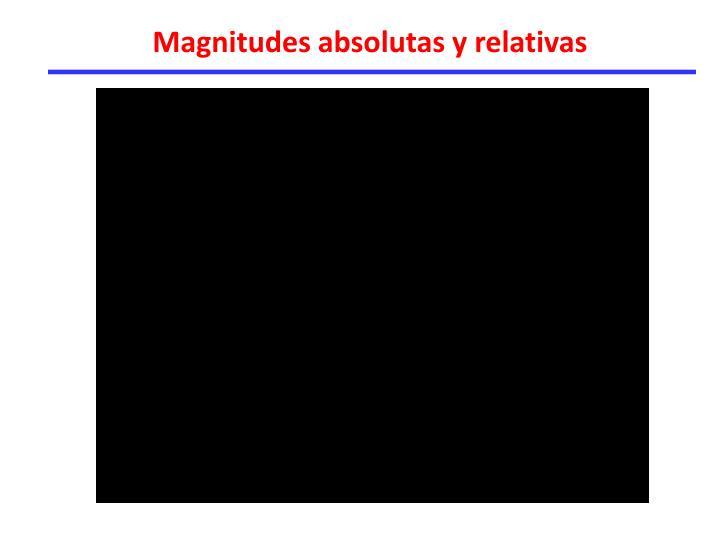 Magnitudes absolutas y relativas