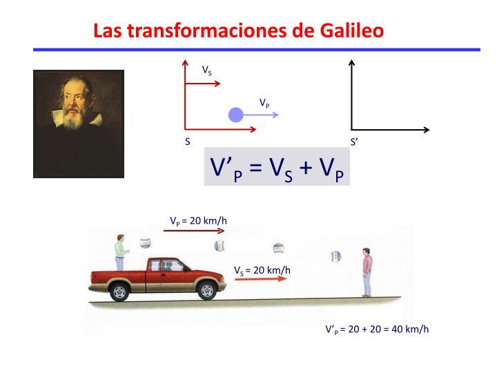 Las transformaciones de Galileo