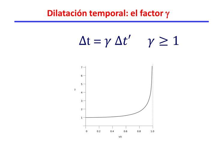 Dilatación temporal: el factor