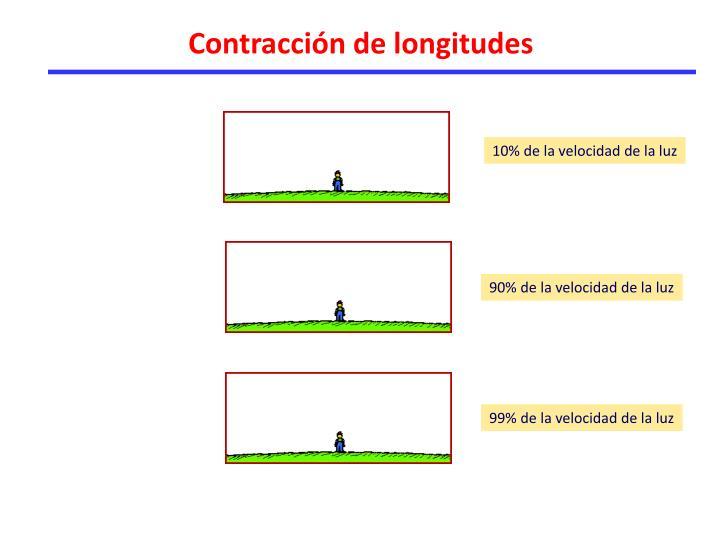 Contracción de longitudes