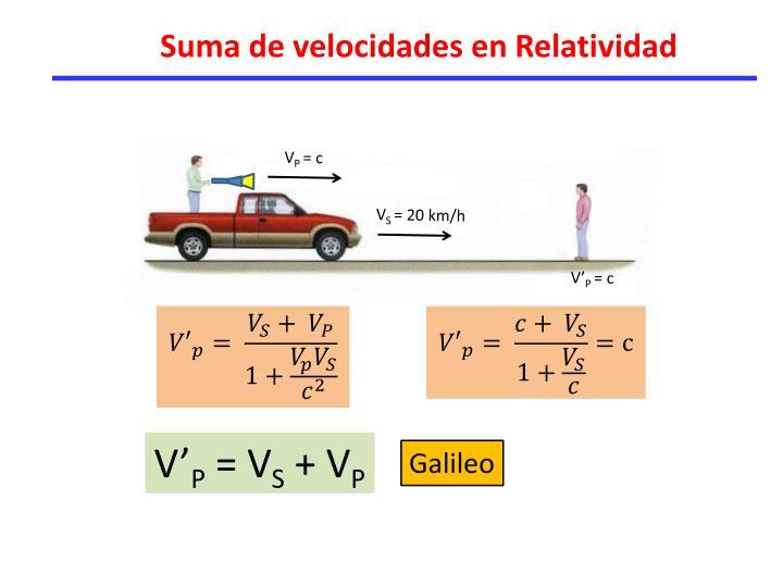 Suma de velocidades en Relatividad