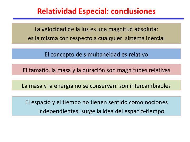 Relatividad Especial: conclusiones