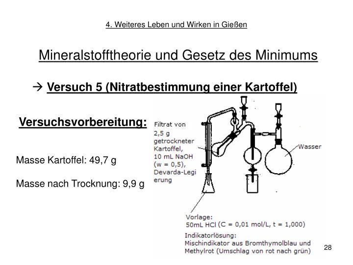 Mineralstofftheorie und Gesetz des Minimums