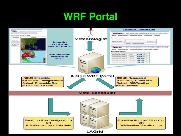 WRF Portal