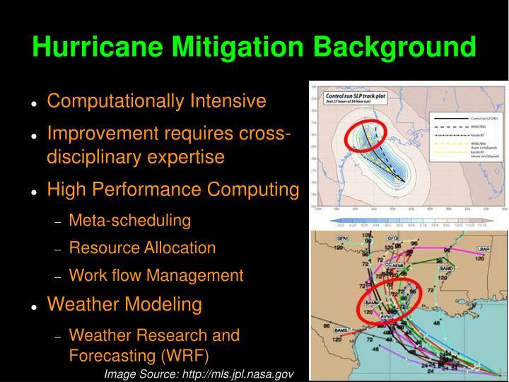 Hurricane Mitigation Background