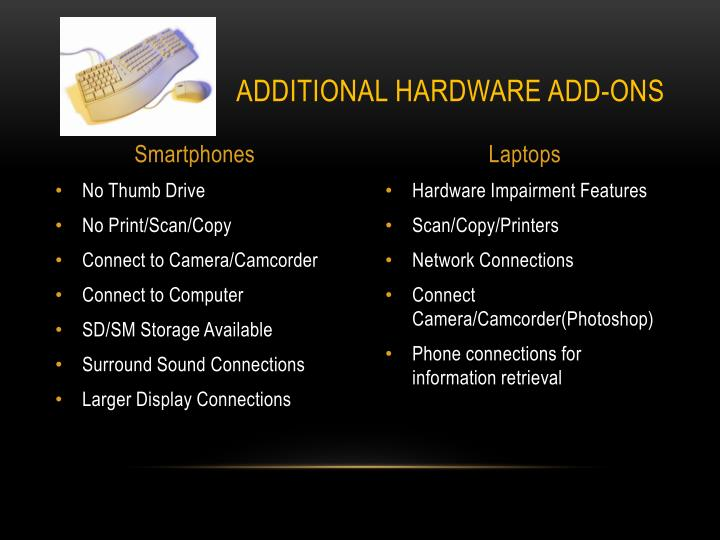Additional Hardware Add-Ons