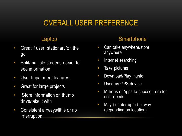 Overall user preference