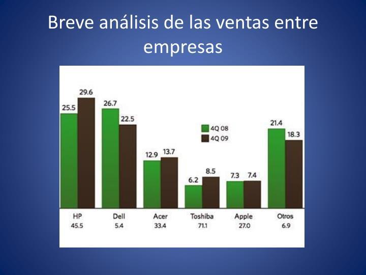 Breve análisis de las ventas entre empresas