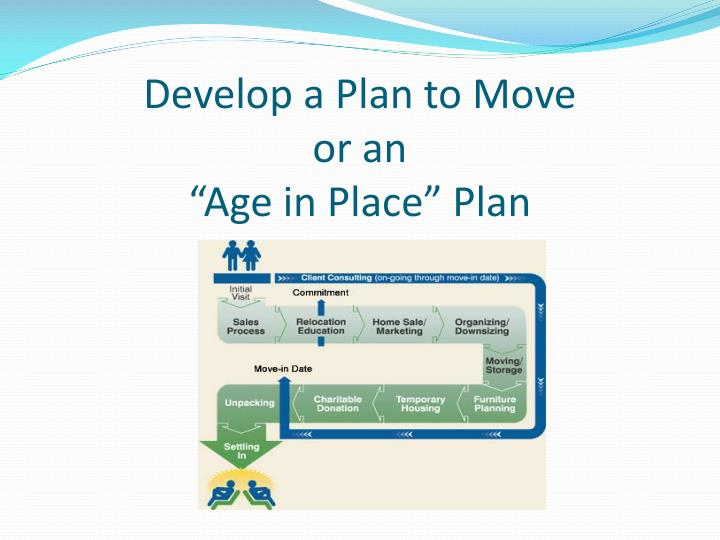 Develop a Plan to Move