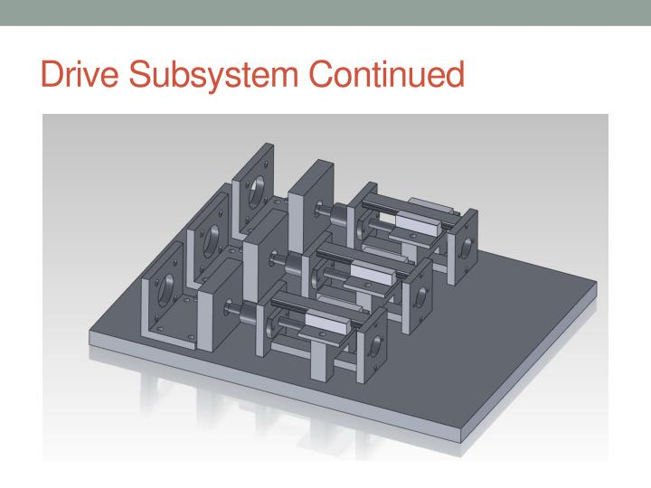 Drive Subsystem Continued