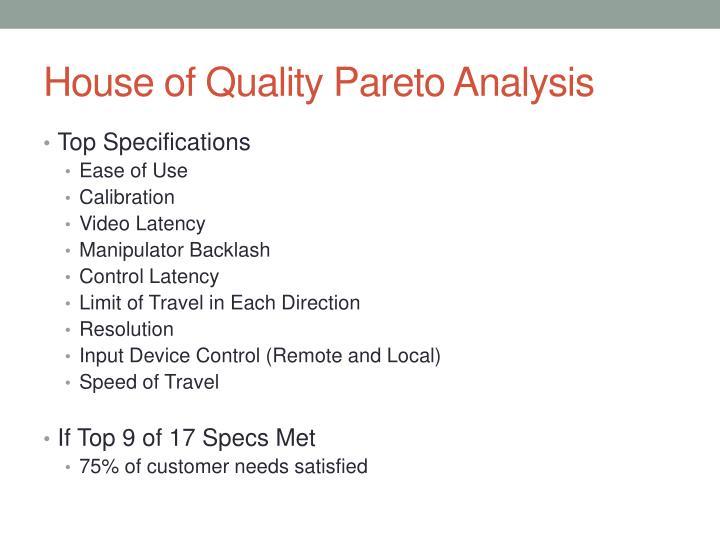 House of Quality Pareto Analysis