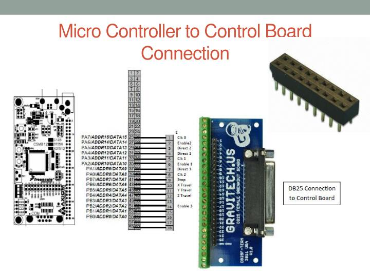 Micro Controller to Control Board Connection