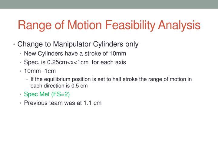 Range of Motion Feasibility Analysis