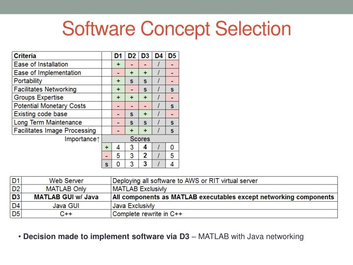 Software Concept Selection