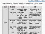 content analytic scheme robert heckman hala annabi 2002