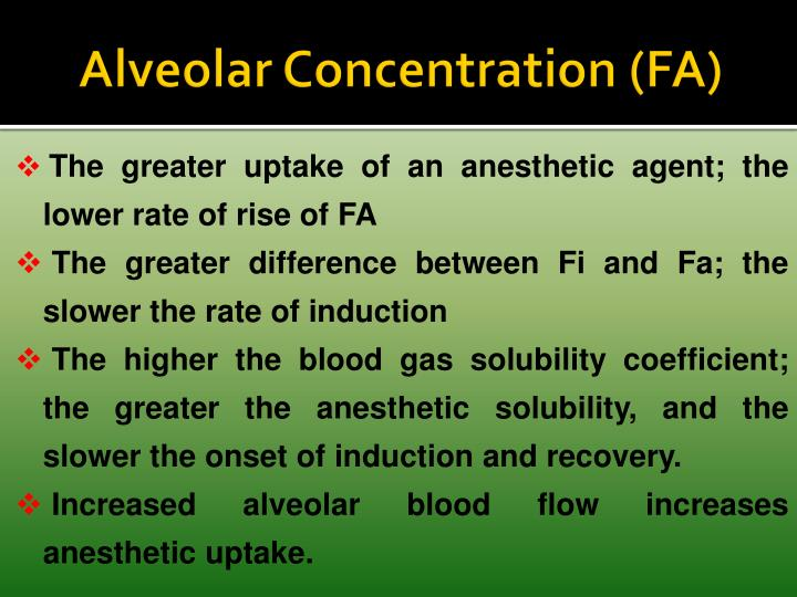 Alveolar Concentration (FA)
