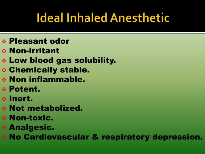 Ideal Inhaled