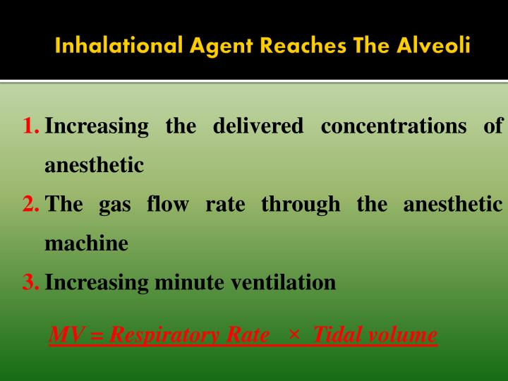 Inhalational Agent Reaches The Alveoli