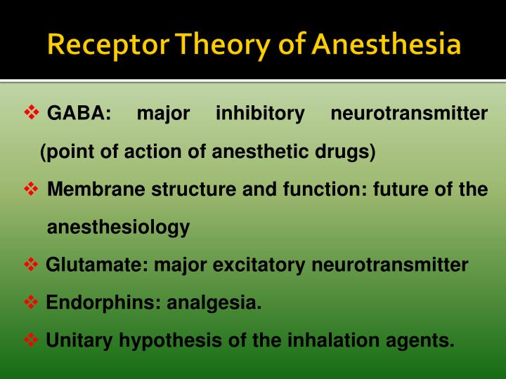 Receptor theory of anesthesia