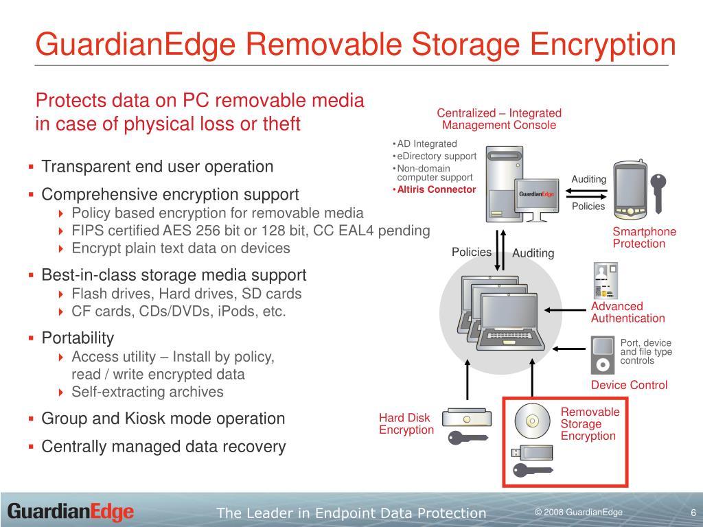 guardianedge removable storage encryption
