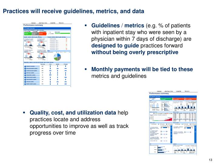 Practices will receive guidelines, metrics, and data
