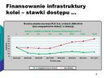 finansowanie infrastruktury kolei stawki dost pu