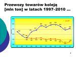 przewozy towar w kolej mln ton w latach 1997 2010