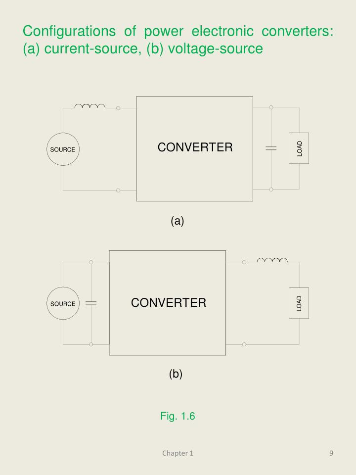 Configurations of power electronic converters: (a) current-source, (b) voltage-source