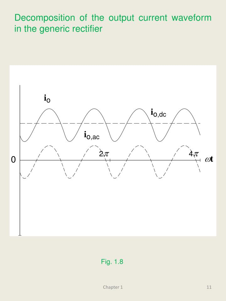 Decomposition of the output current waveform in the generic rectifier