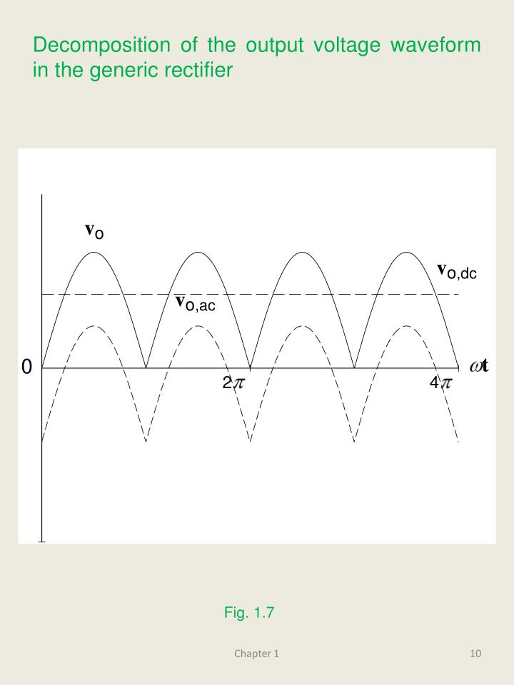 Decomposition of the output voltage waveform in the generic rectifier