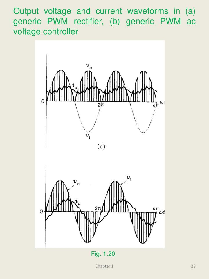 Output voltage and current waveforms in (a) generic PWM rectifier, (b) generic PWM ac voltage controller