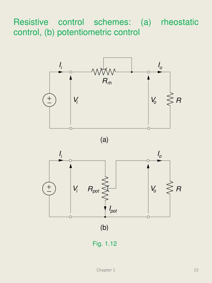 Resistive control schemes: (a)