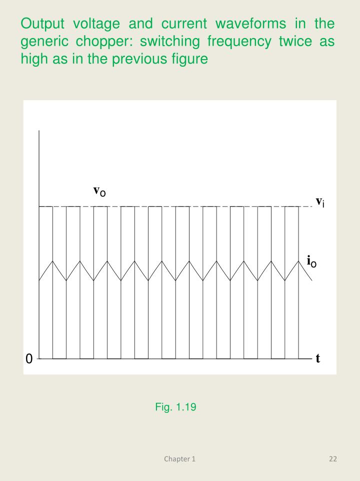 Output voltage and current waveforms in the generic chopper: switching frequency twice as high as in the previous figure