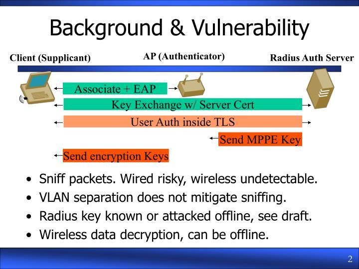 Background vulnerability