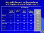 acceptable reasons for noncompliance with employee immunity policies n 93