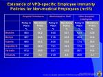 existence of vpd specific employee immunity policies for non medical employees n 93