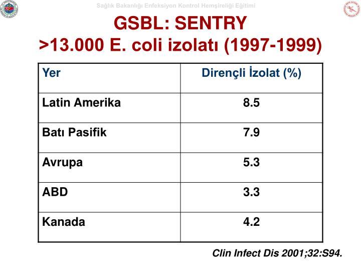 GSBL: SENTRY