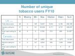 number of unique tobacco users fy10