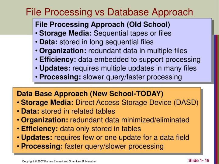 File Processing vs Database Approach