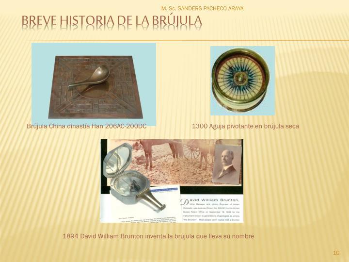 Breve historia de la Brújula