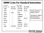 68000 cycles for standard instructions