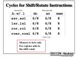 cycles for shift rotate instructions