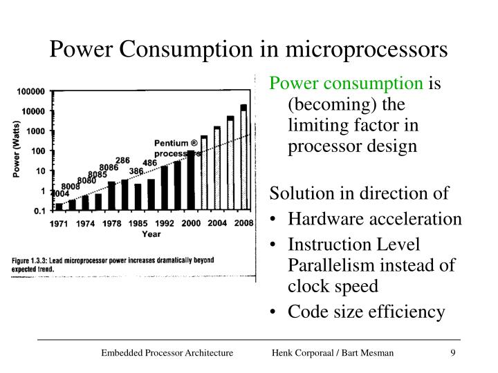 Power Consumption in microprocessors