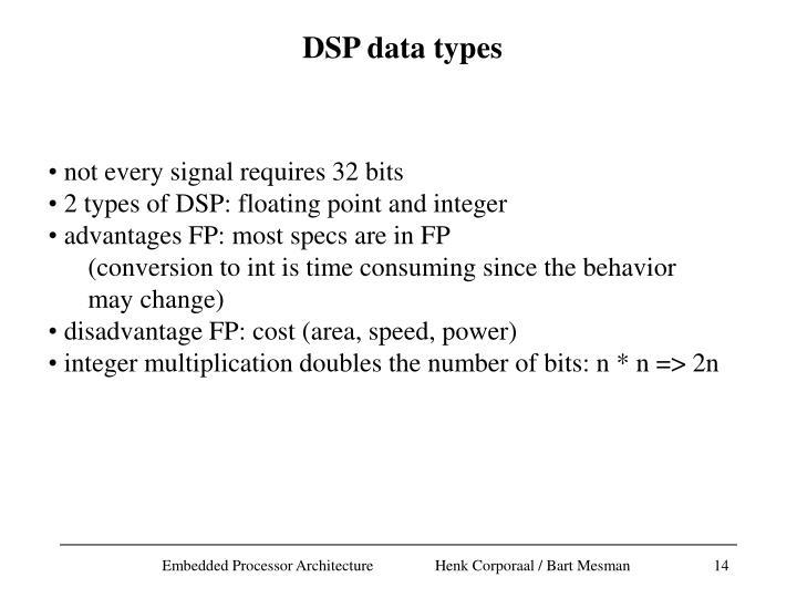 DSP data types